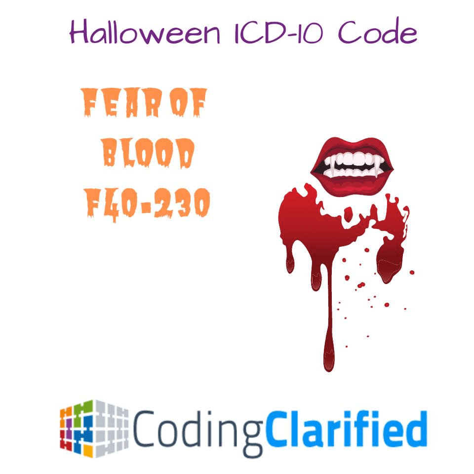 F40.230 Fear of blood